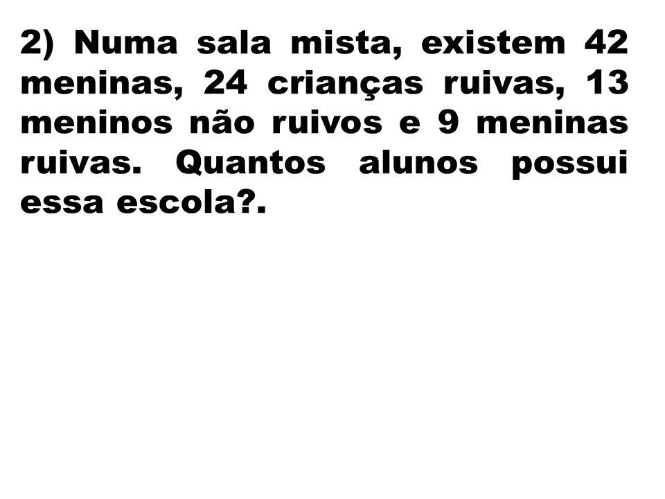 2) Numa sala mista, existem 42 meninas, 24 crianças ruivas, 13 meninos não ruivos e 9 meninas ruivas.