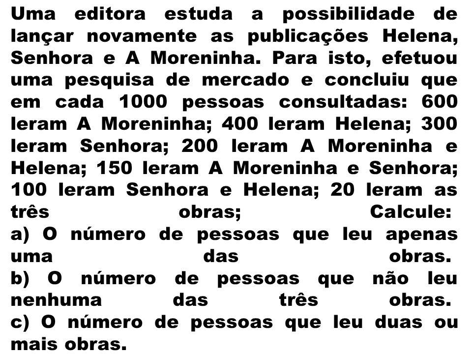 Uma editora estuda a possibilidade de lançar novamente as publicações Helena, Senhora e A Moreninha.