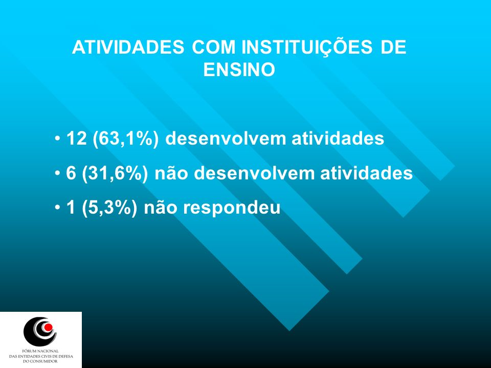 ATIVIDADES COM INSTITUIÇÕES DE ENSINO