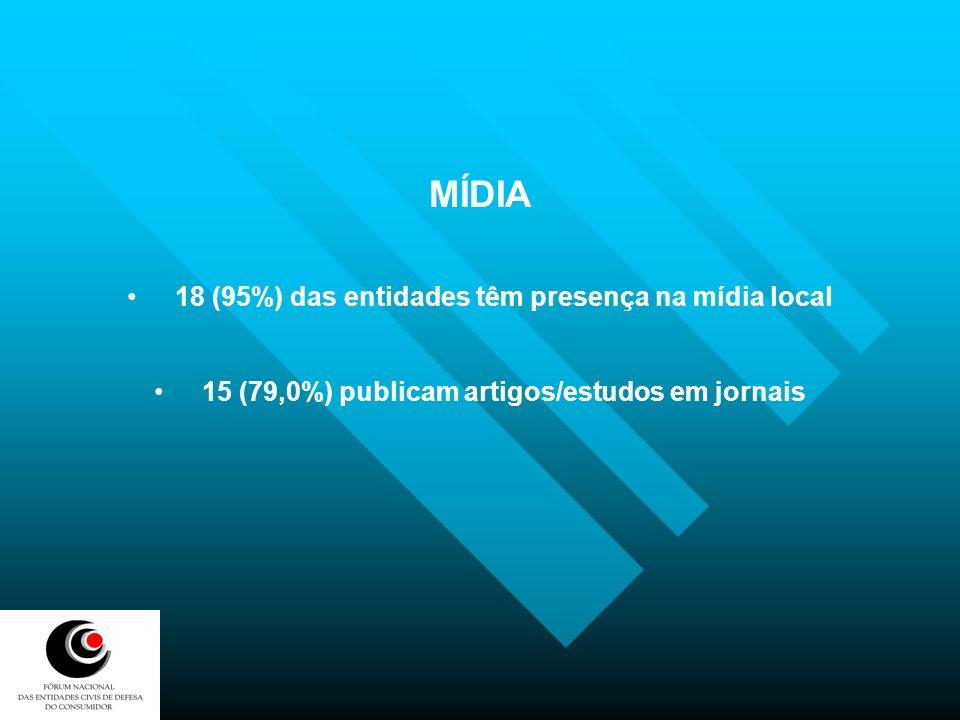 MÍDIA 18 (95%) das entidades têm presença na mídia local