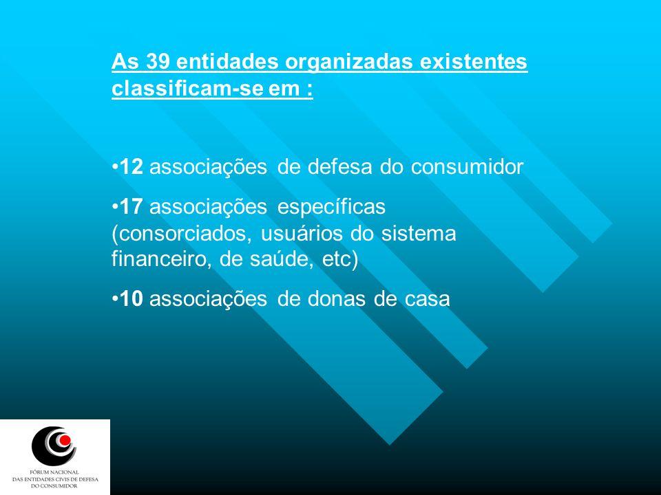 As 39 entidades organizadas existentes classificam-se em :