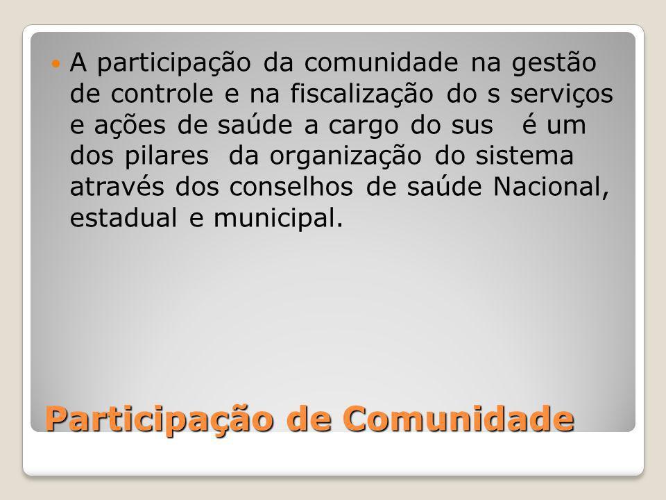 Participação de Comunidade
