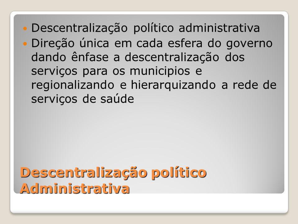 Descentralização político Administrativa