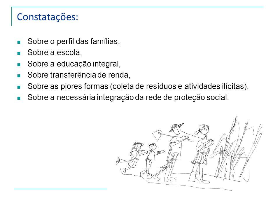 Constatações: Sobre o perfil das famílias, Sobre a escola,