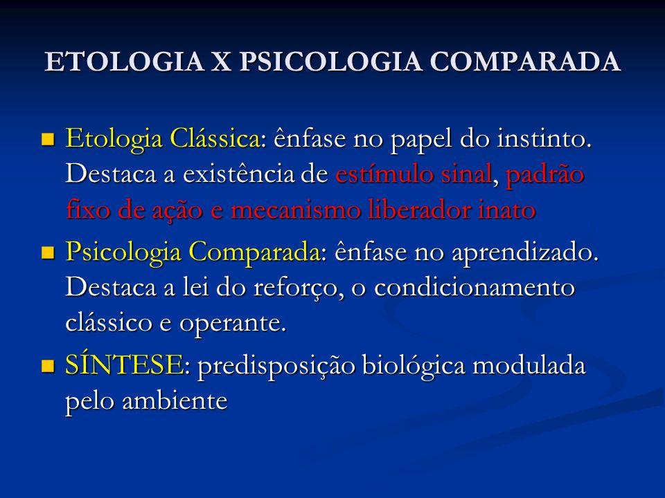 ETOLOGIA X PSICOLOGIA COMPARADA