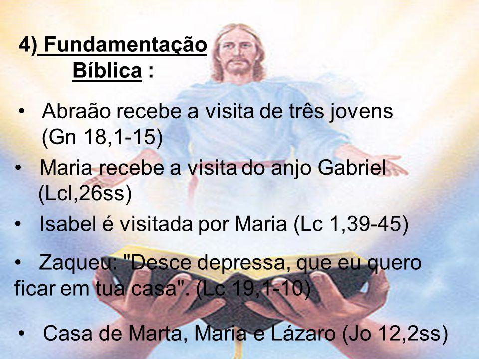 Casa de Marta, Maria e Lázaro (Jo 12,2ss)