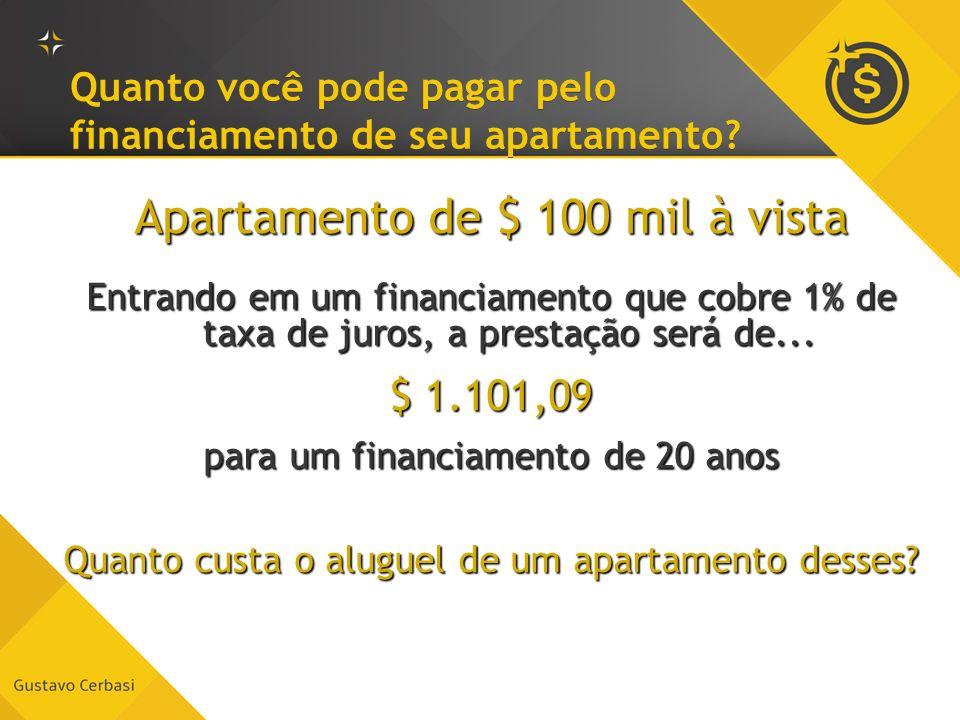 Apartamento de $ 100 mil à vista