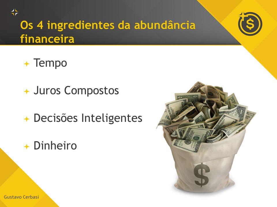 Os 4 ingredientes da abundância financeira