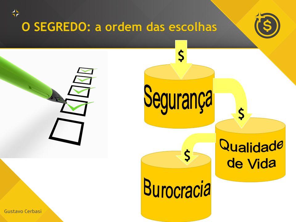 $ $ $ O SEGREDO: a ordem das escolhas Segurança Qualidade de Vida