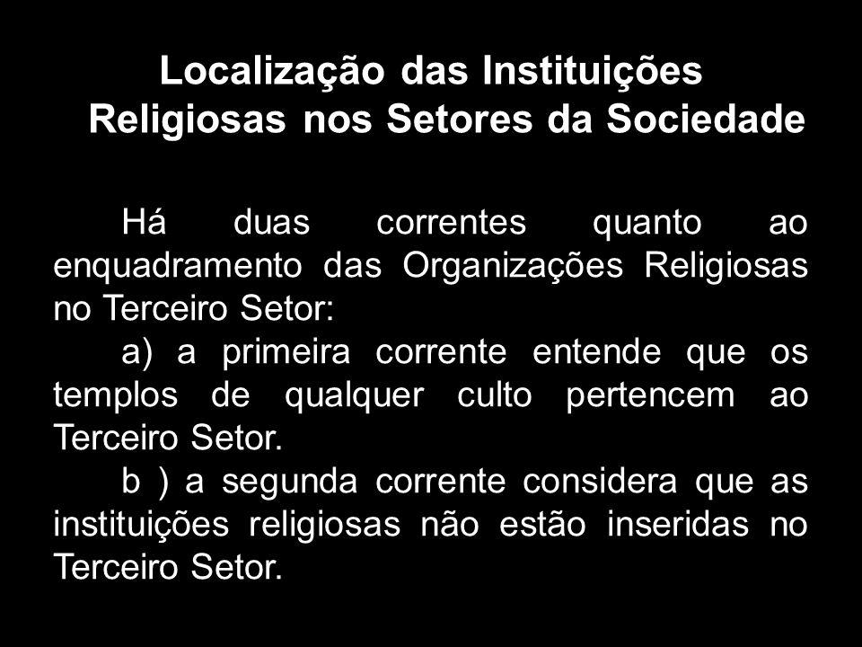 Localização das Instituições Religiosas nos Setores da Sociedade