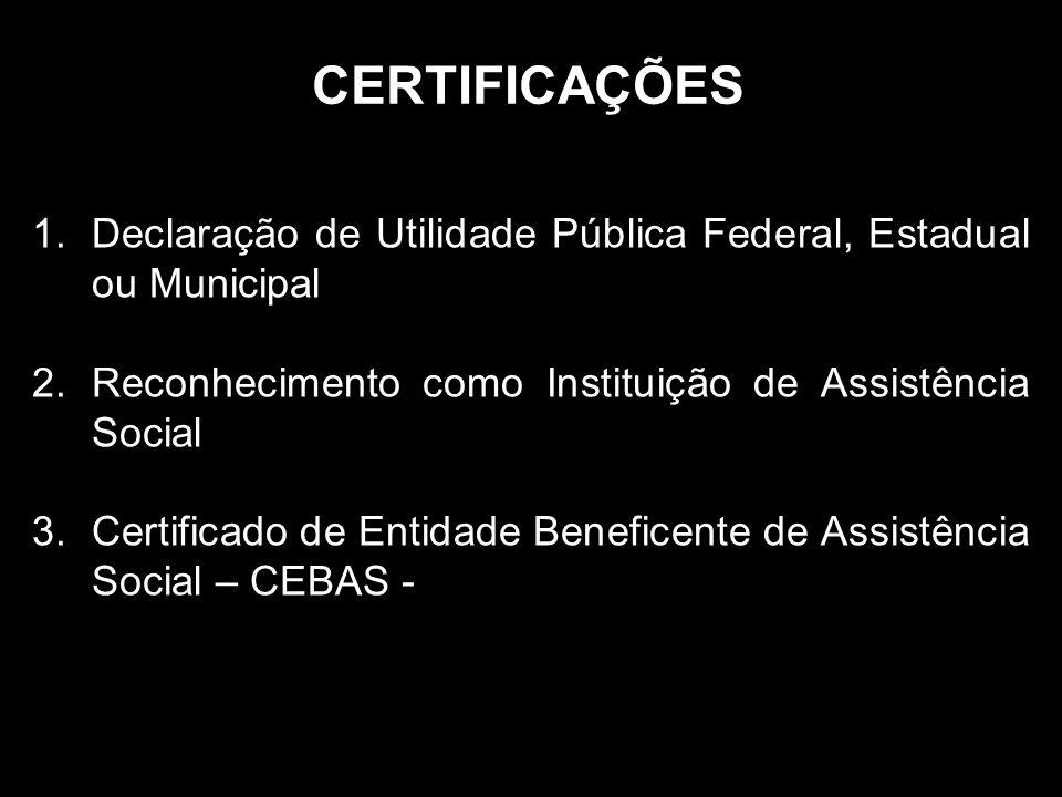 CERTIFICAÇÕES Declaração de Utilidade Pública Federal, Estadual ou Municipal. Reconhecimento como Instituição de Assistência Social.