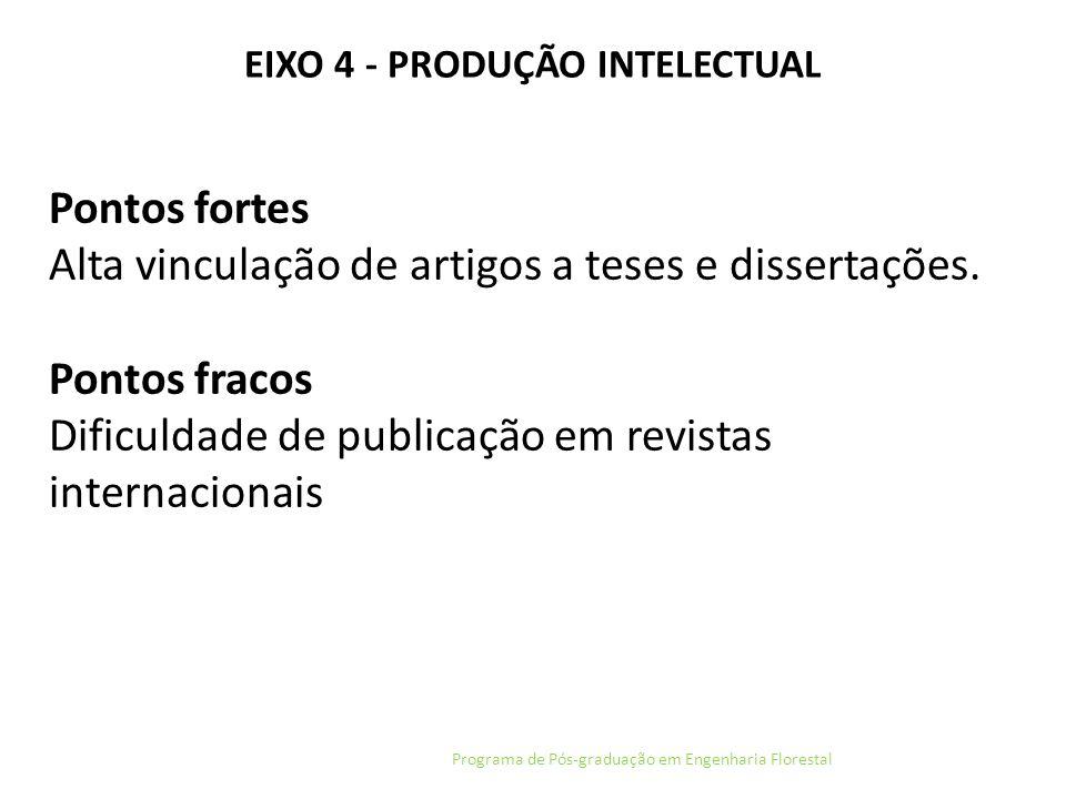EIXO 4 - PRODUÇÃO INTELECTUAL