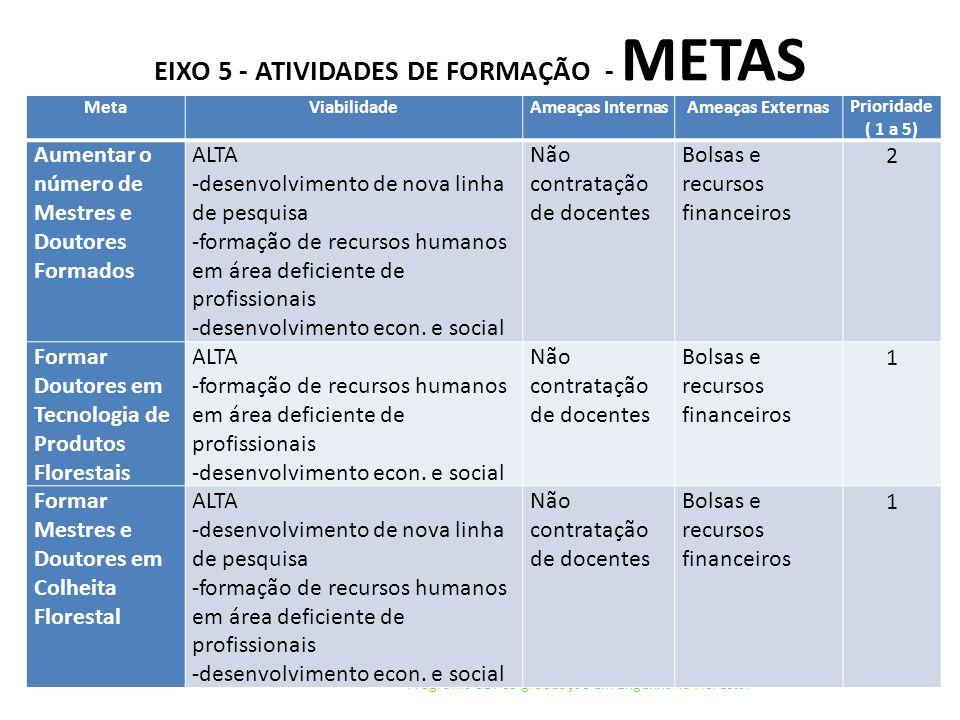 EIXO 5 - ATIVIDADES DE FORMAÇÃO - METAS