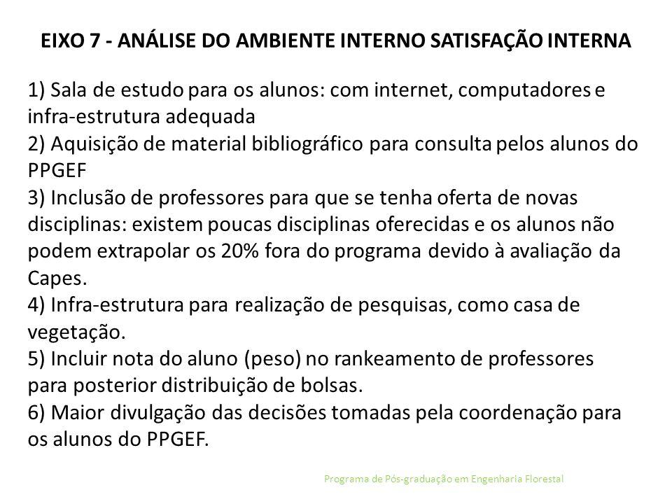 EIXO 7 - ANÁLISE DO AMBIENTE INTERNO SATISFAÇÃO INTERNA