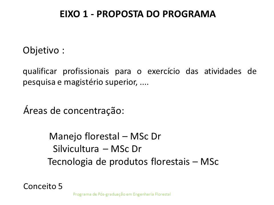 EIXO 1 - PROPOSTA DO PROGRAMA