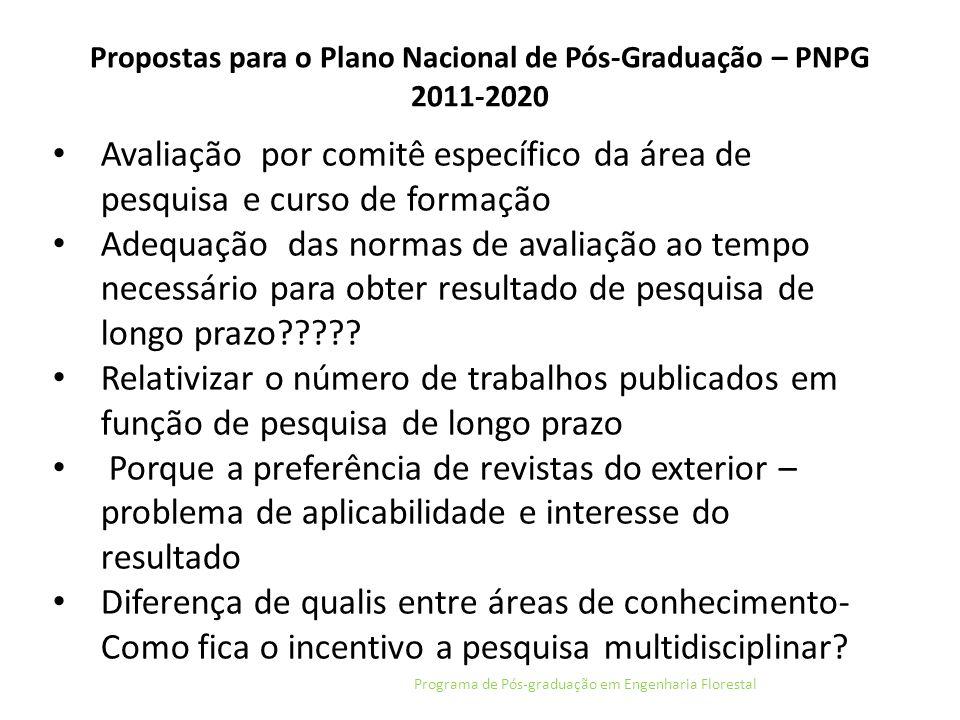 Propostas para o Plano Nacional de Pós-Graduação – PNPG 2011-2020