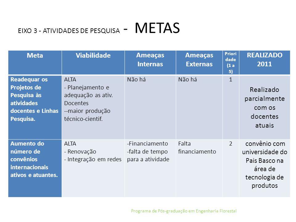 EIXO 3 - ATIVIDADES DE PESQUISA - METAS
