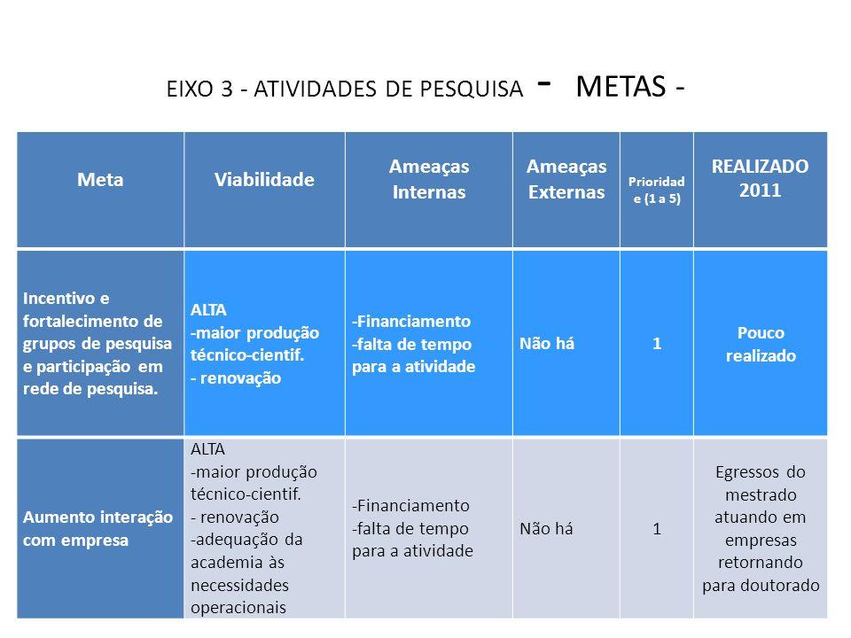 EIXO 3 - ATIVIDADES DE PESQUISA - METAS -
