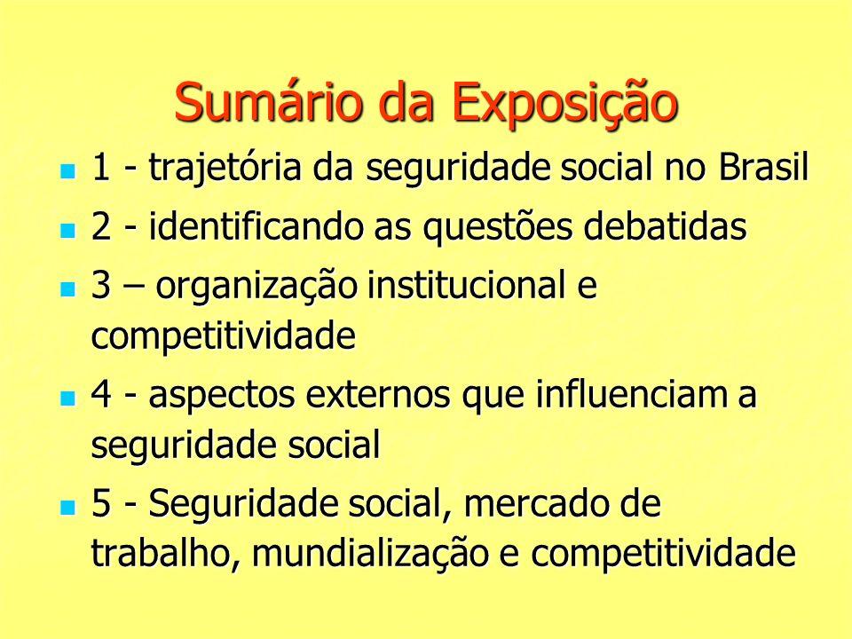 Sumário da Exposição 1 - trajetória da seguridade social no Brasil