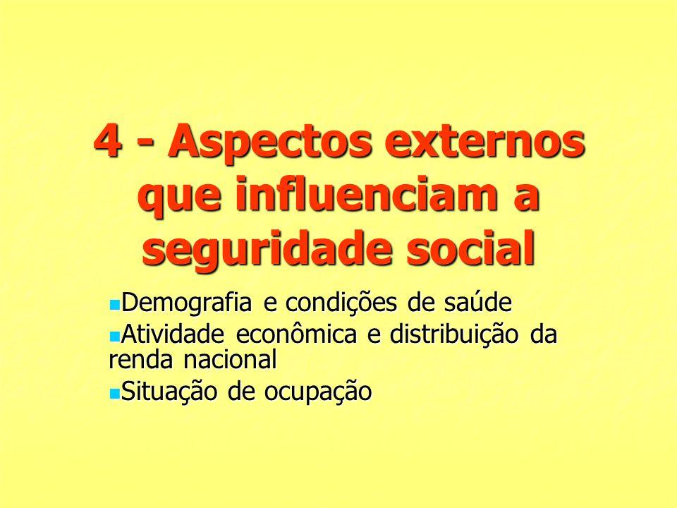 4 - Aspectos externos que influenciam a seguridade social