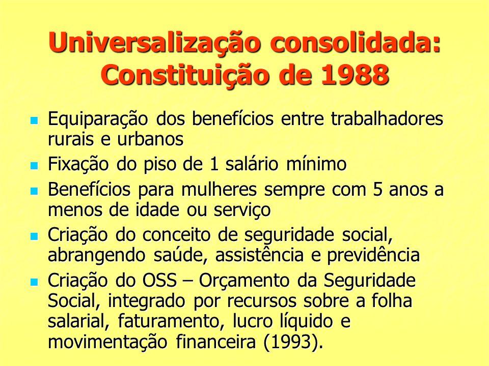 Universalização consolidada: Constituição de 1988