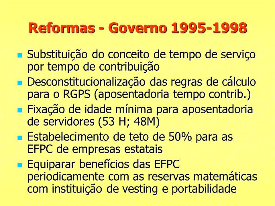 Reformas - Governo 1995-1998 Substituição do conceito de tempo de serviço por tempo de contribuição.