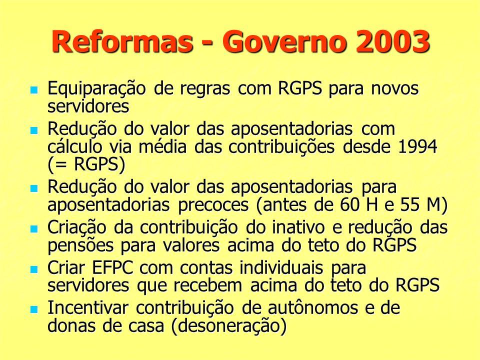 Reformas - Governo 2003 Equiparação de regras com RGPS para novos servidores.