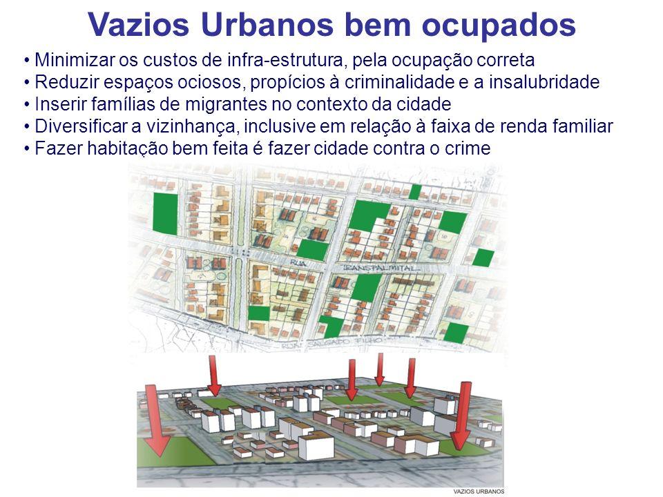 Vazios Urbanos bem ocupados