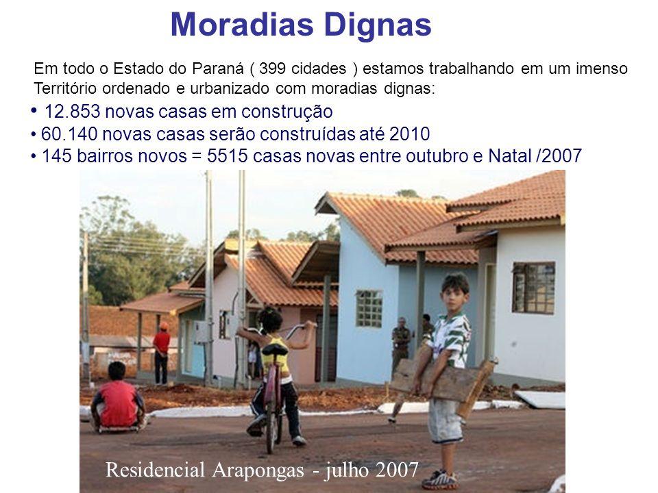 Moradias Dignas 12.853 novas casas em construção