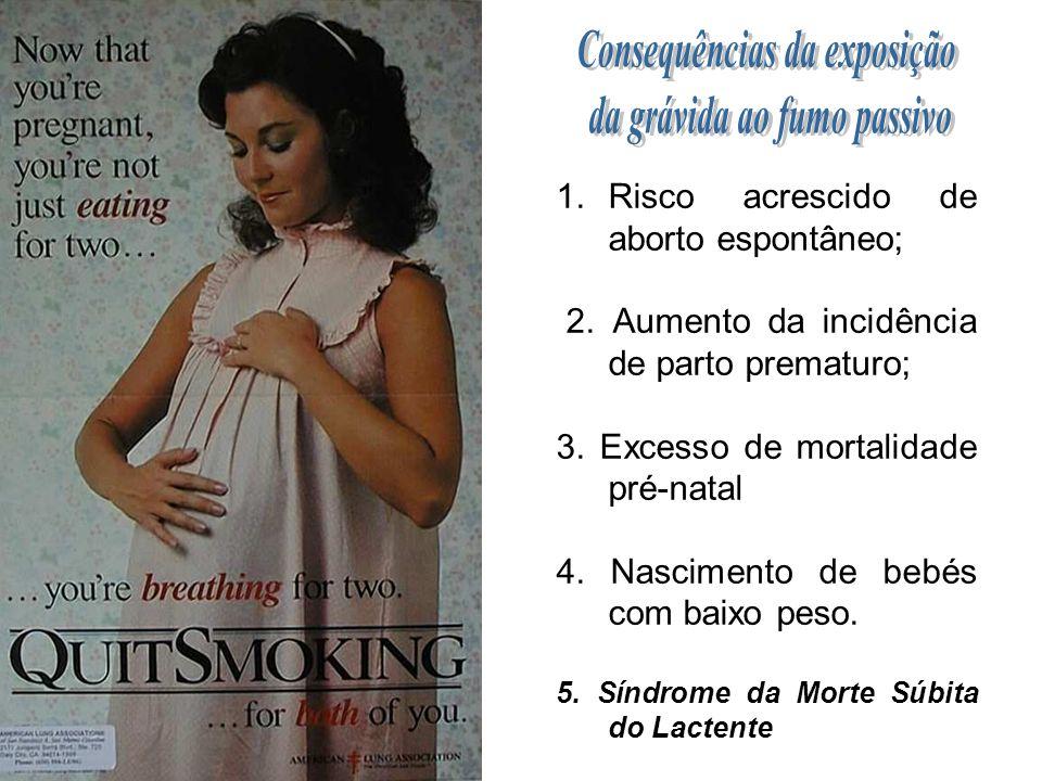 Consequências da exposição da grávida ao fumo passivo
