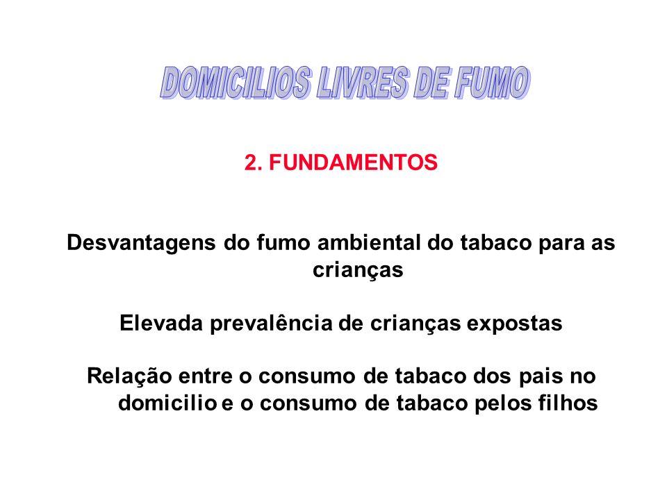 DOMICILIOS LIVRES DE FUMO