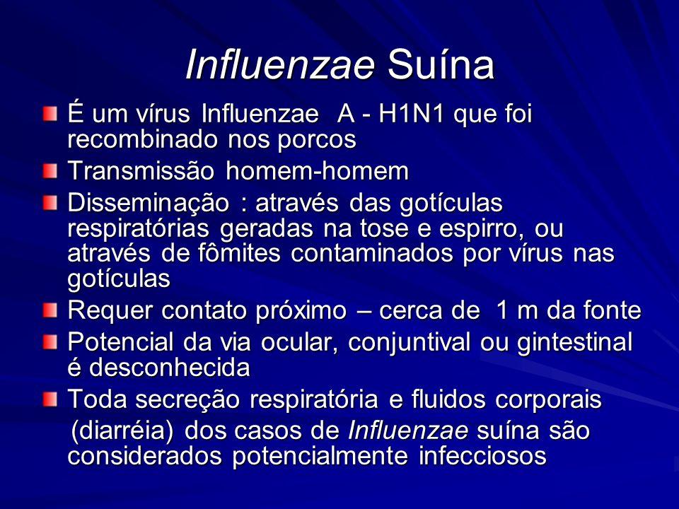 Influenzae Suína É um vírus Influenzae A - H1N1 que foi recombinado nos porcos. Transmissão homem-homem.