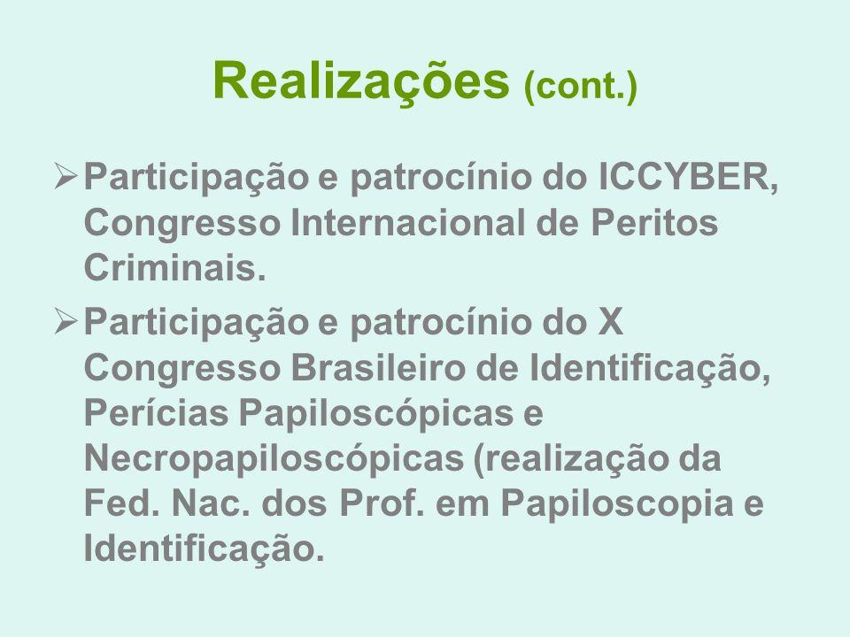 Realizações (cont.) Participação e patrocínio do ICCYBER, Congresso Internacional de Peritos Criminais.