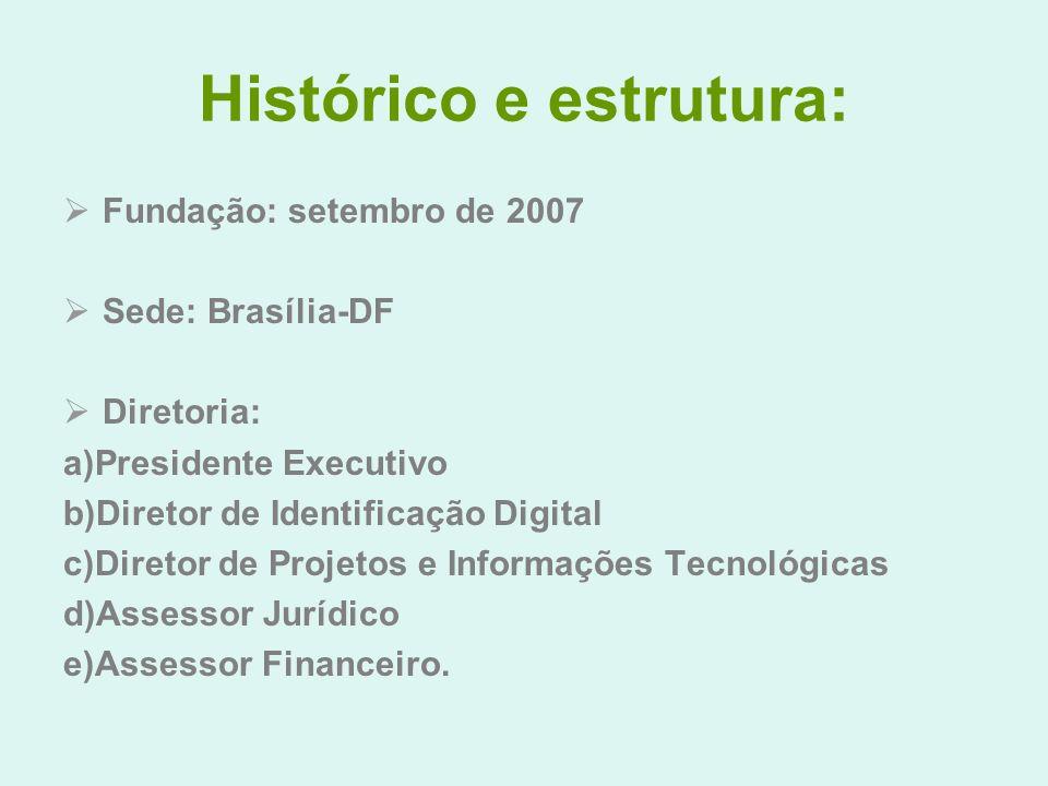 Histórico e estrutura: