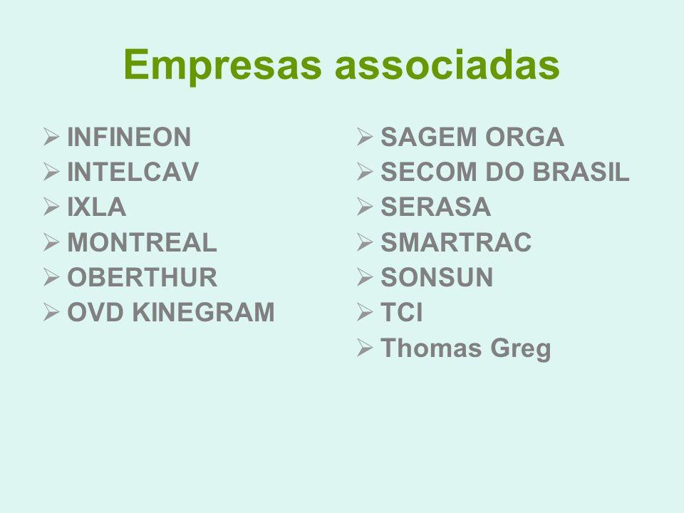 Empresas associadas INFINEON INTELCAV IXLA MONTREAL OBERTHUR