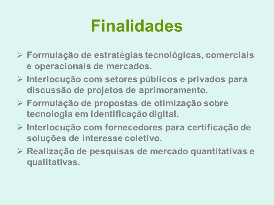 Finalidades Formulação de estratégias tecnológicas, comerciais e operacionais de mercados.
