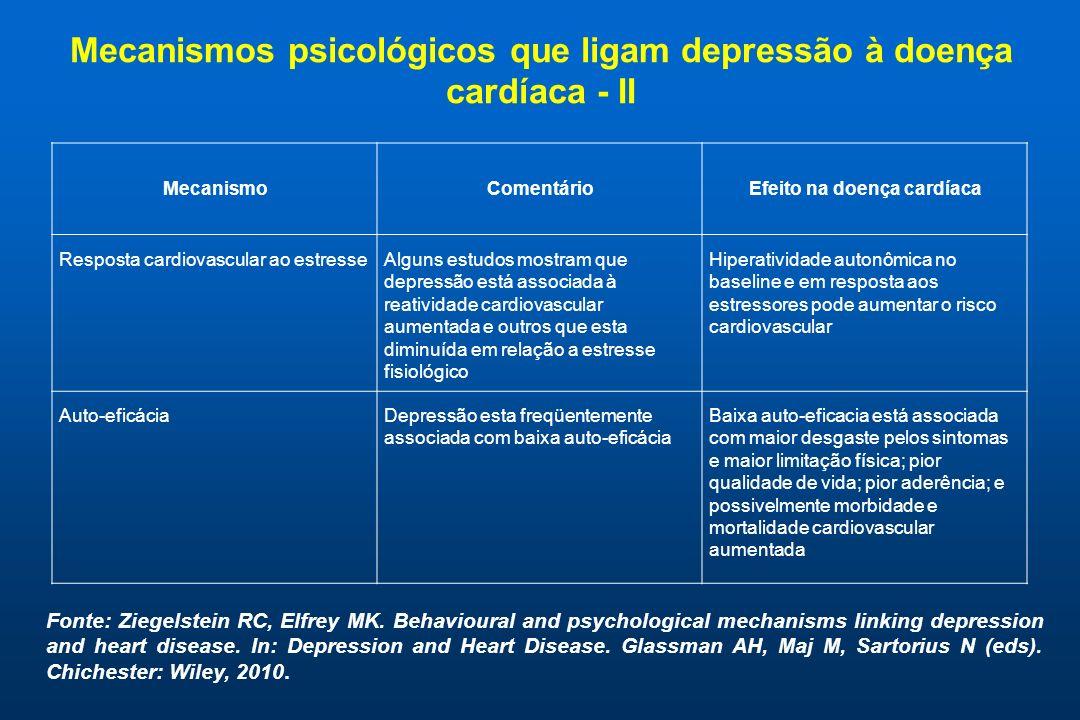 Mecanismos psicológicos que ligam depressão à doença cardíaca - II