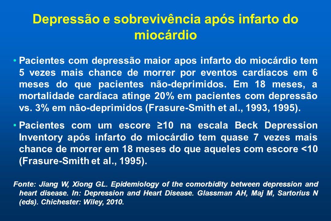 Depressão e sobrevivência após infarto do miocárdio