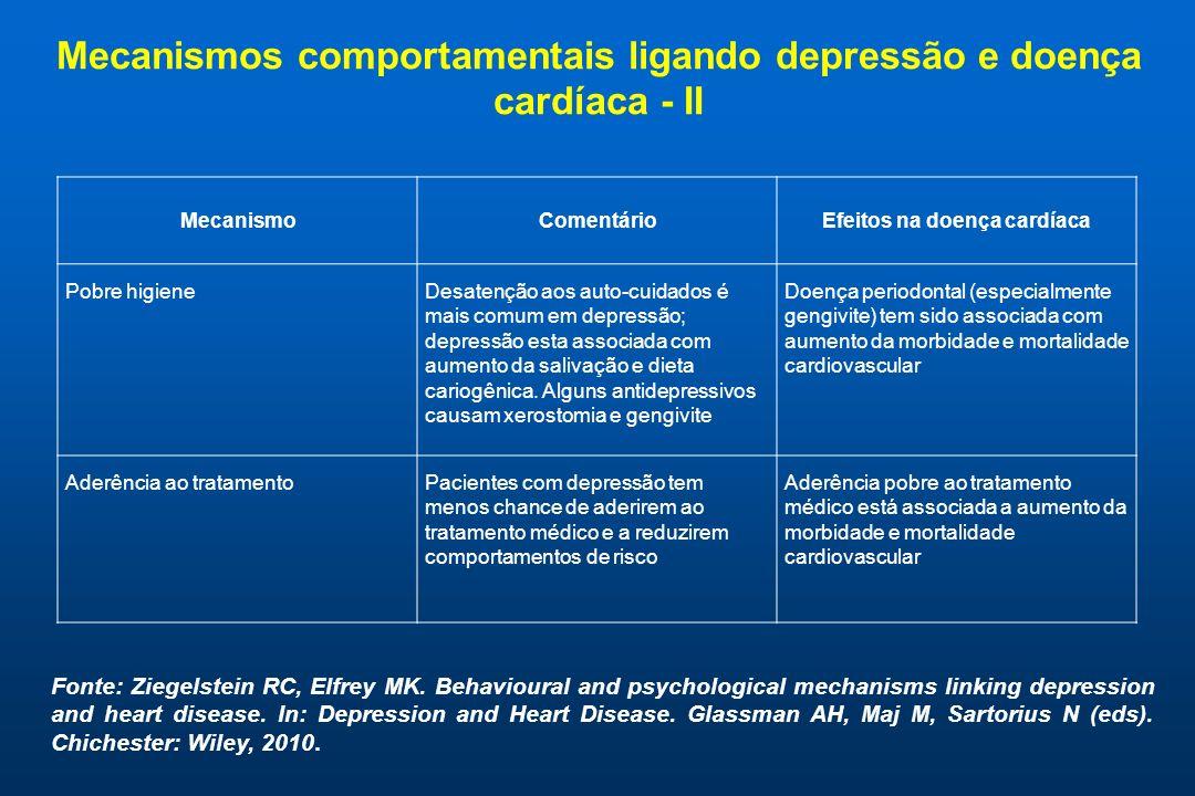 Mecanismos comportamentais ligando depressão e doença cardíaca - II