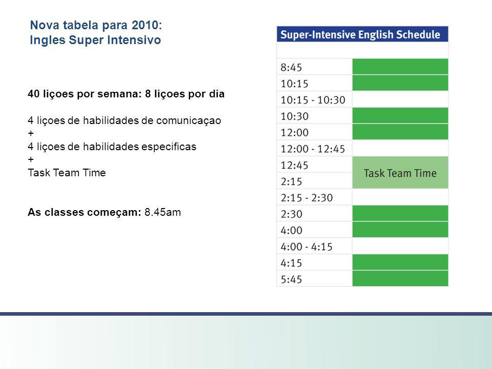 Nova tabela para 2010: Ingles Super Intensivo