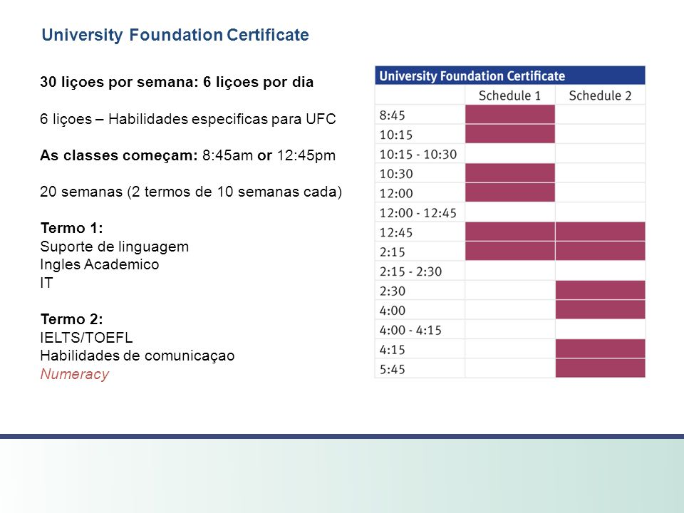 University Foundation Certificate
