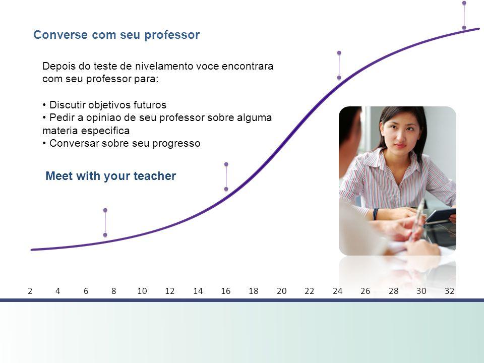 Converse com seu professor