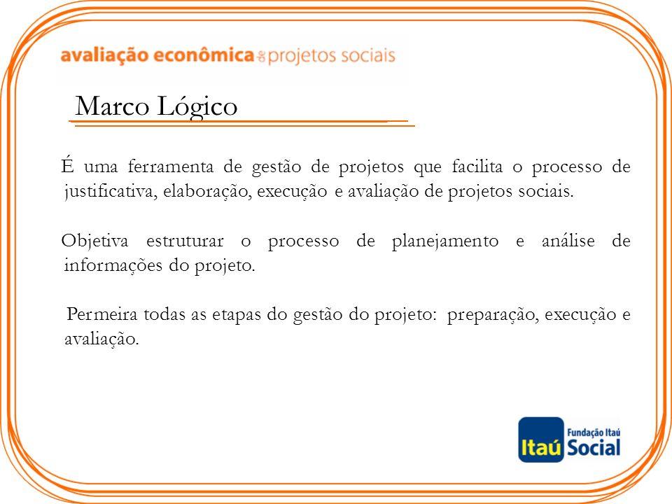 Marco Lógico É uma ferramenta de gestão de projetos que facilita o processo de justificativa, elaboração, execução e avaliação de projetos sociais.