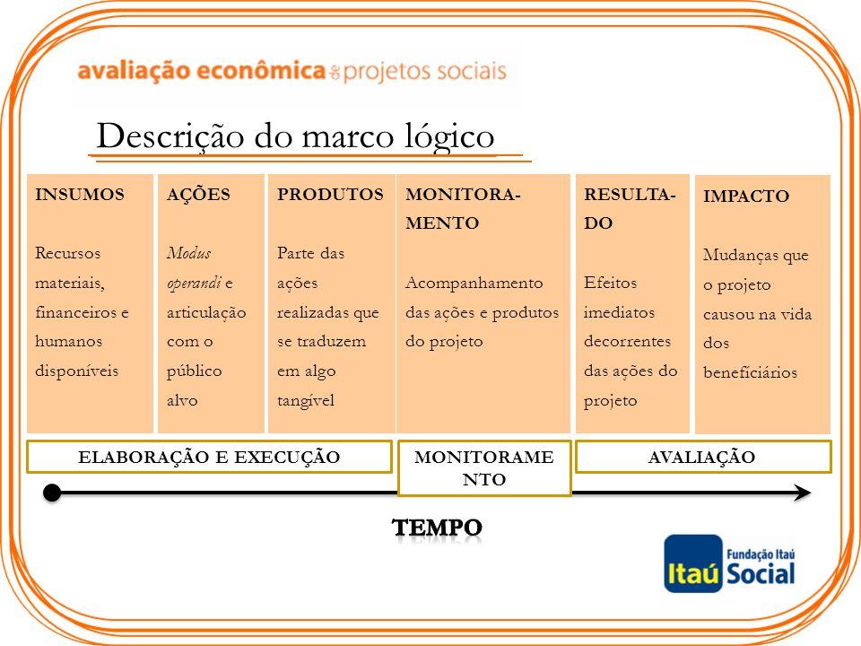 Descrição do marco lógico