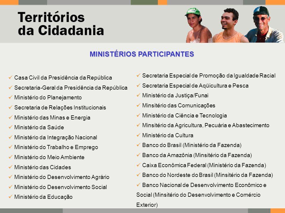 MINISTÉRIOS PARTICIPANTES