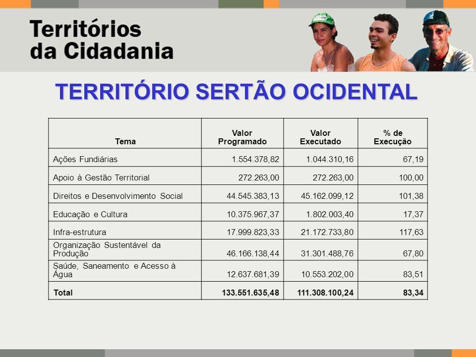 TERRITÓRIO SERTÃO OCIDENTAL
