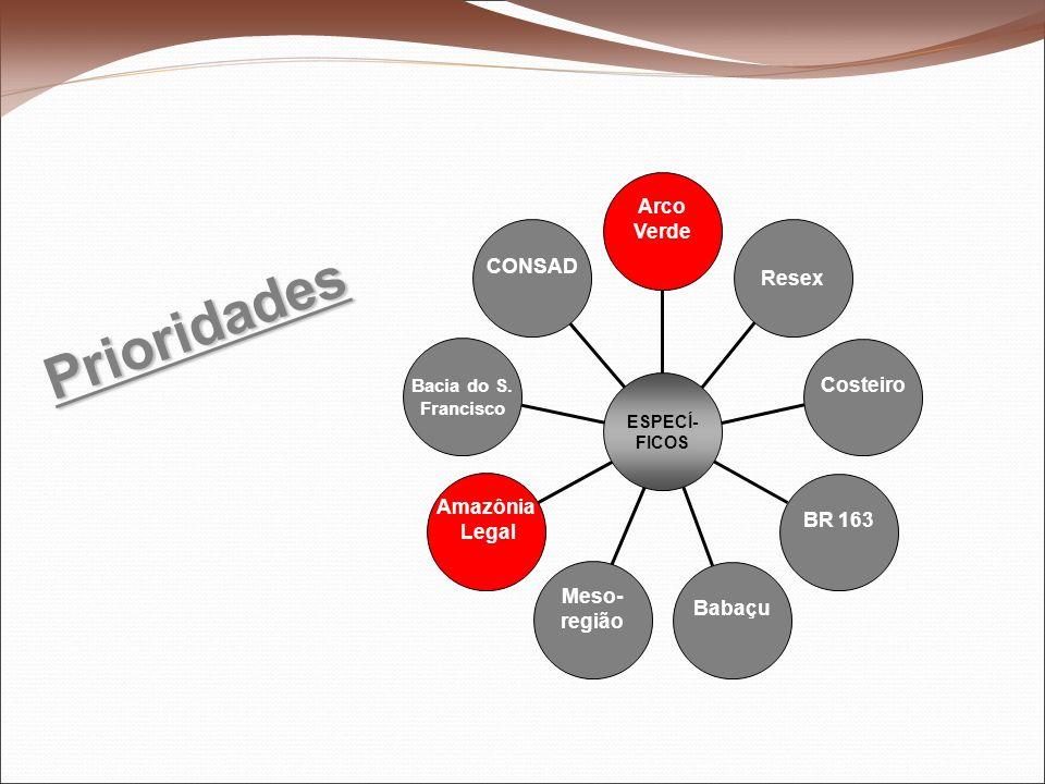 Prioridades Arco Verde CONSAD Resex Costeiro Amazônia BR 163 Legal