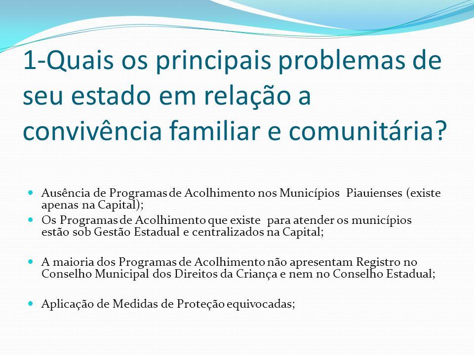 1-Quais os principais problemas de seu estado em relação a convivência familiar e comunitária
