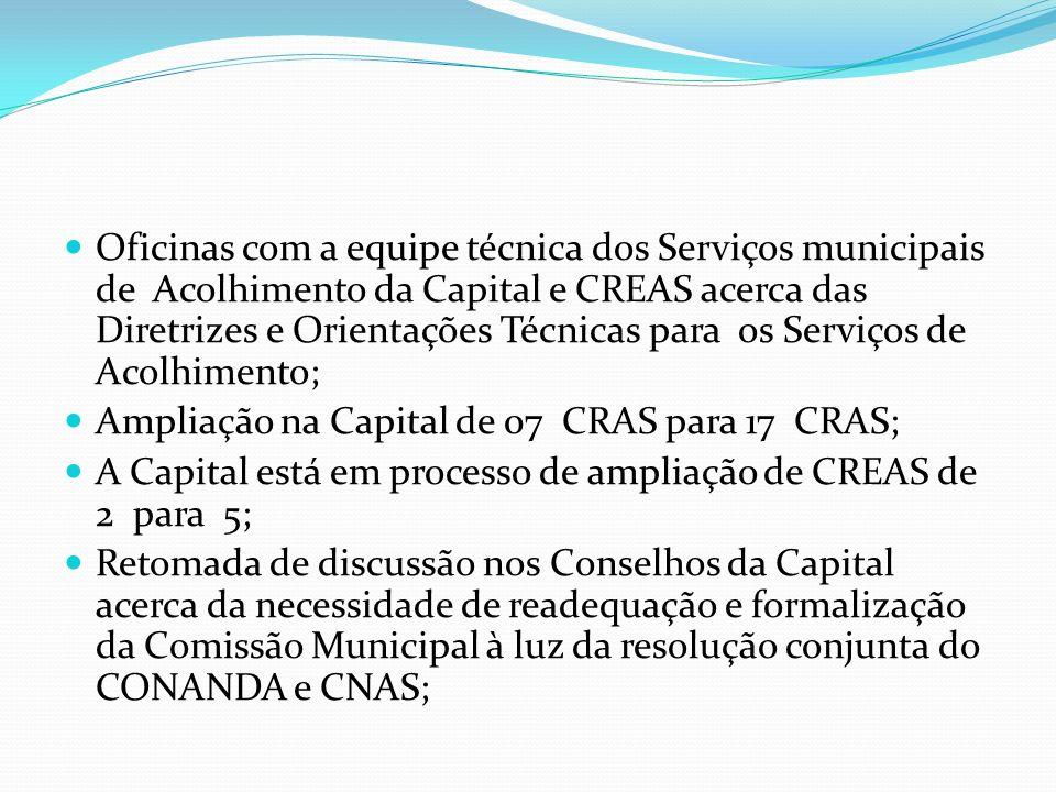 Oficinas com a equipe técnica dos Serviços municipais de Acolhimento da Capital e CREAS acerca das Diretrizes e Orientações Técnicas para os Serviços de Acolhimento;