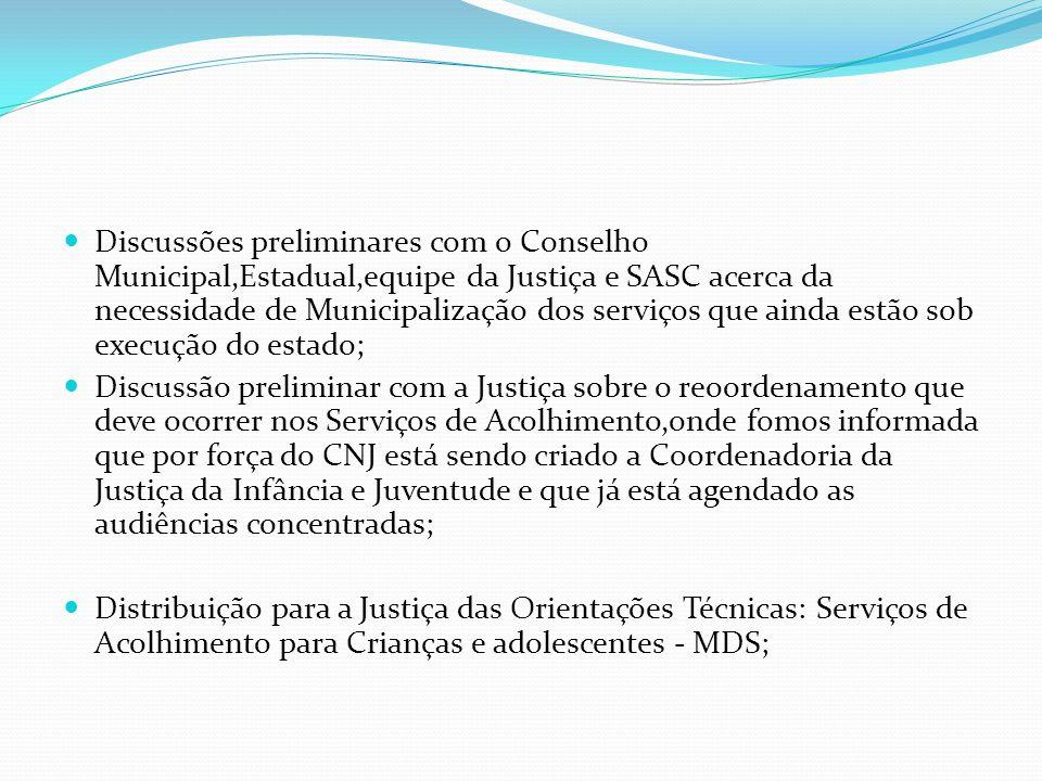 Discussões preliminares com o Conselho Municipal,Estadual,equipe da Justiça e SASC acerca da necessidade de Municipalização dos serviços que ainda estão sob execução do estado;